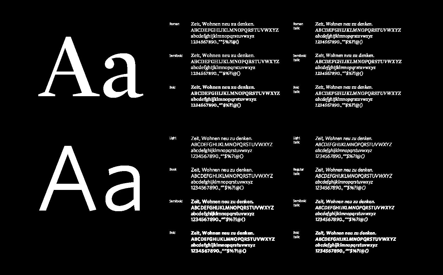 Vonovia Typography