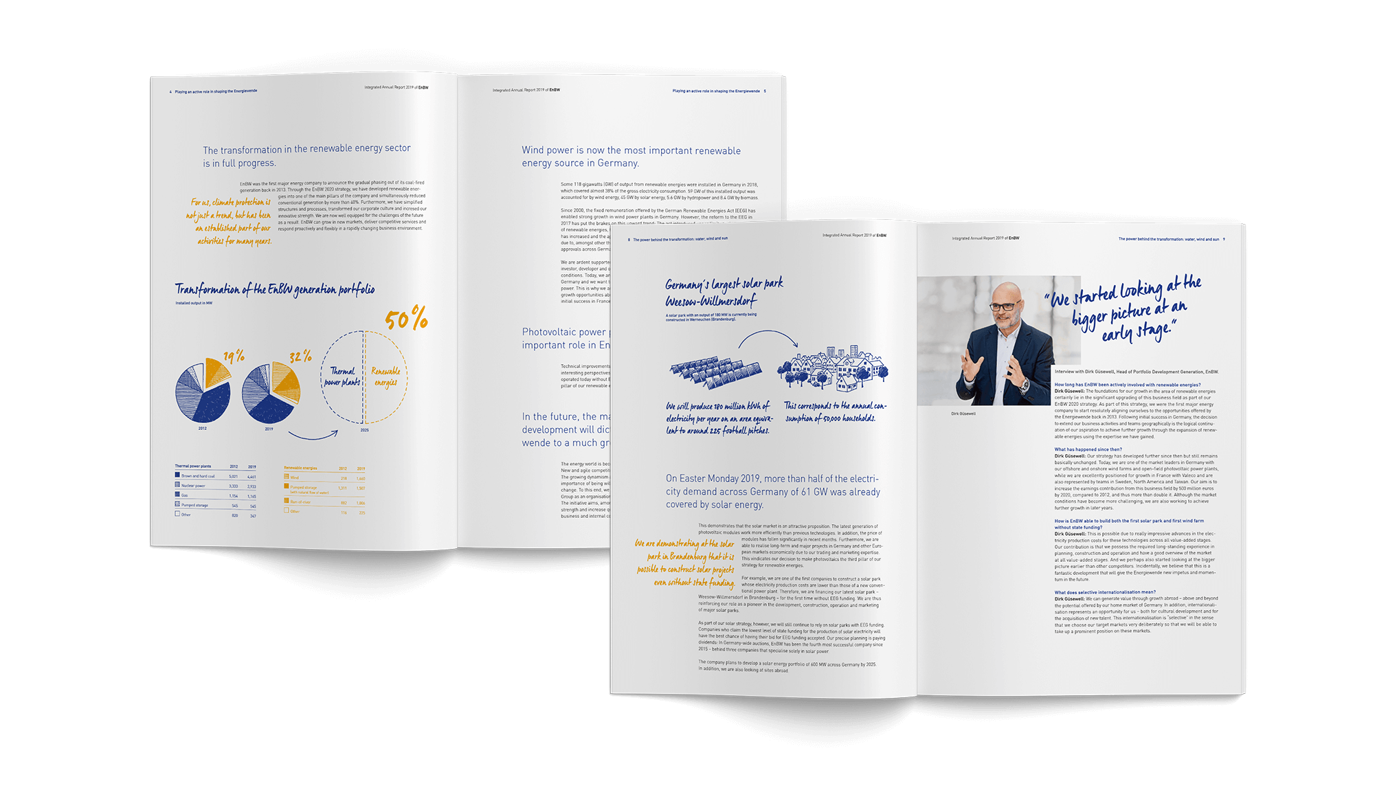 EnBW annual report 2019 spreads