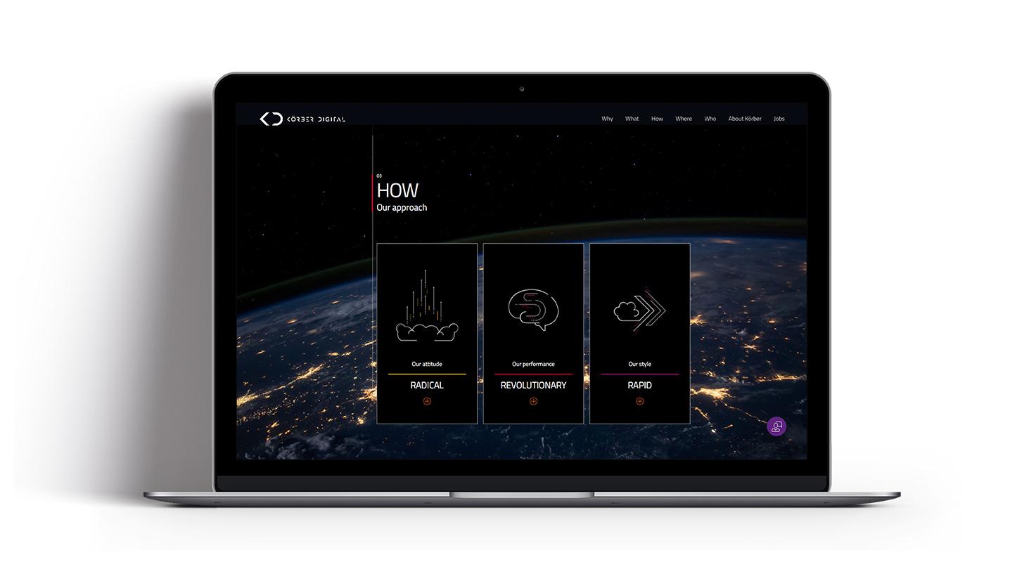 Koerber Digital Website 2