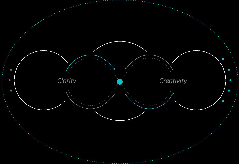 Truffle Bay - infographic process desktop