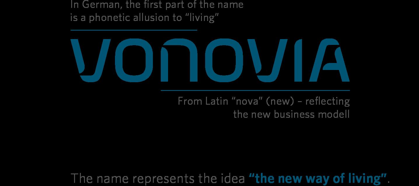 Vonovia Naming